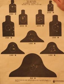 Military Alternate Target
